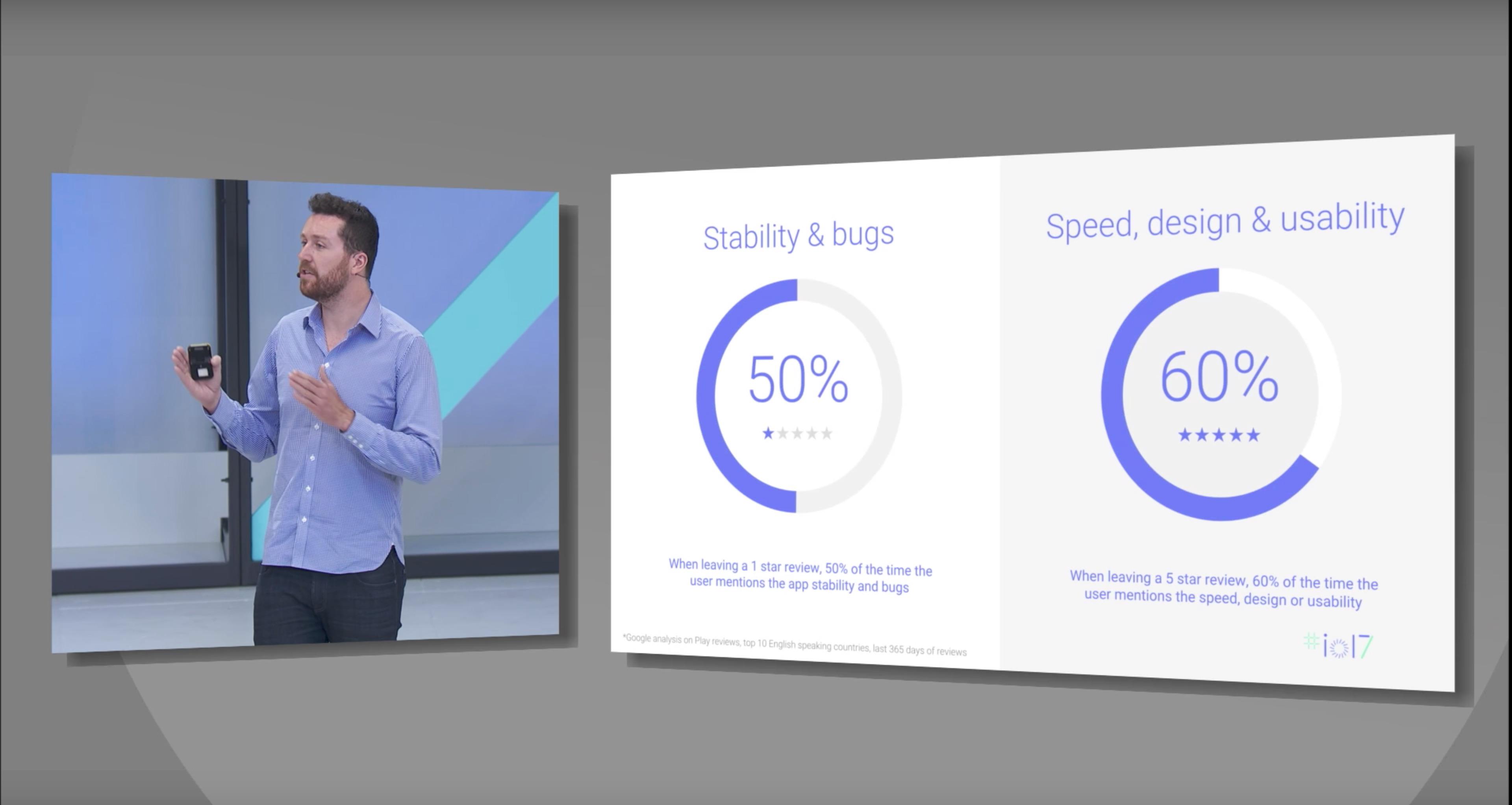 Google annuncia Android Go per i device di fascia bassa