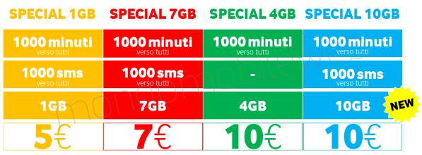 Vodafone Special 1000 4 offerte disponibili a partire da 5 euro