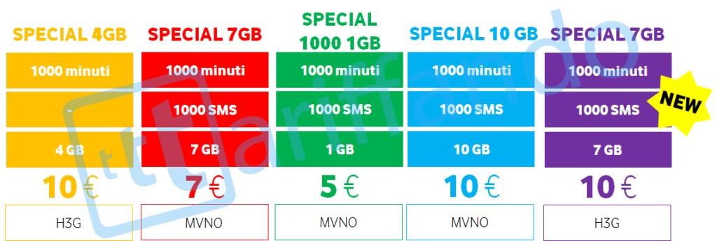 Vodafone Special 1000 le offerte disponibili (anche per clienti 3 Italia) (2)