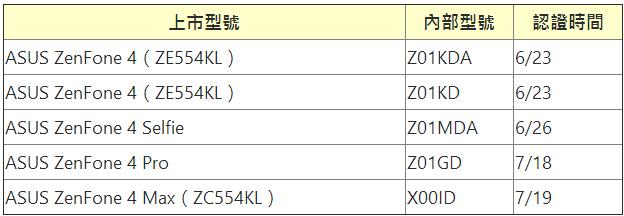 Zenfone 4 Asus alimenta le attese del pubblico (3)
