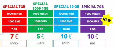 Offerte Vodafone Special 1000