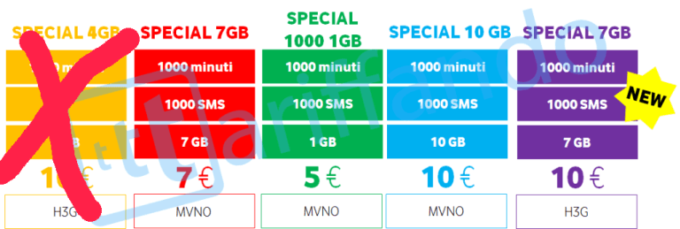 Vodafone Special 1000 offerte a partire da 5 euro (2)