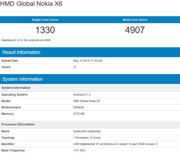 Nokia X6: anche il colosso finlandese si converte alla moda del notch