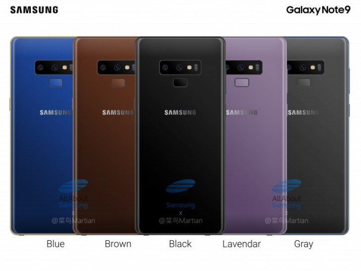 Samsung Galaxy Note 9 Specs