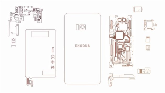 HTC EXODUS, smartphone con blockchain in favore della privacy