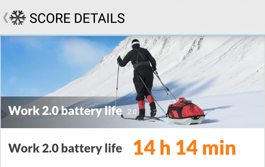 Xiaomi RedMi 6 Pro battery test
