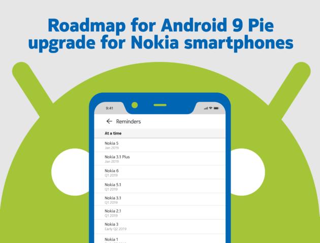 Nokia: roadmap di aggiornamento ad Android 9 Pie