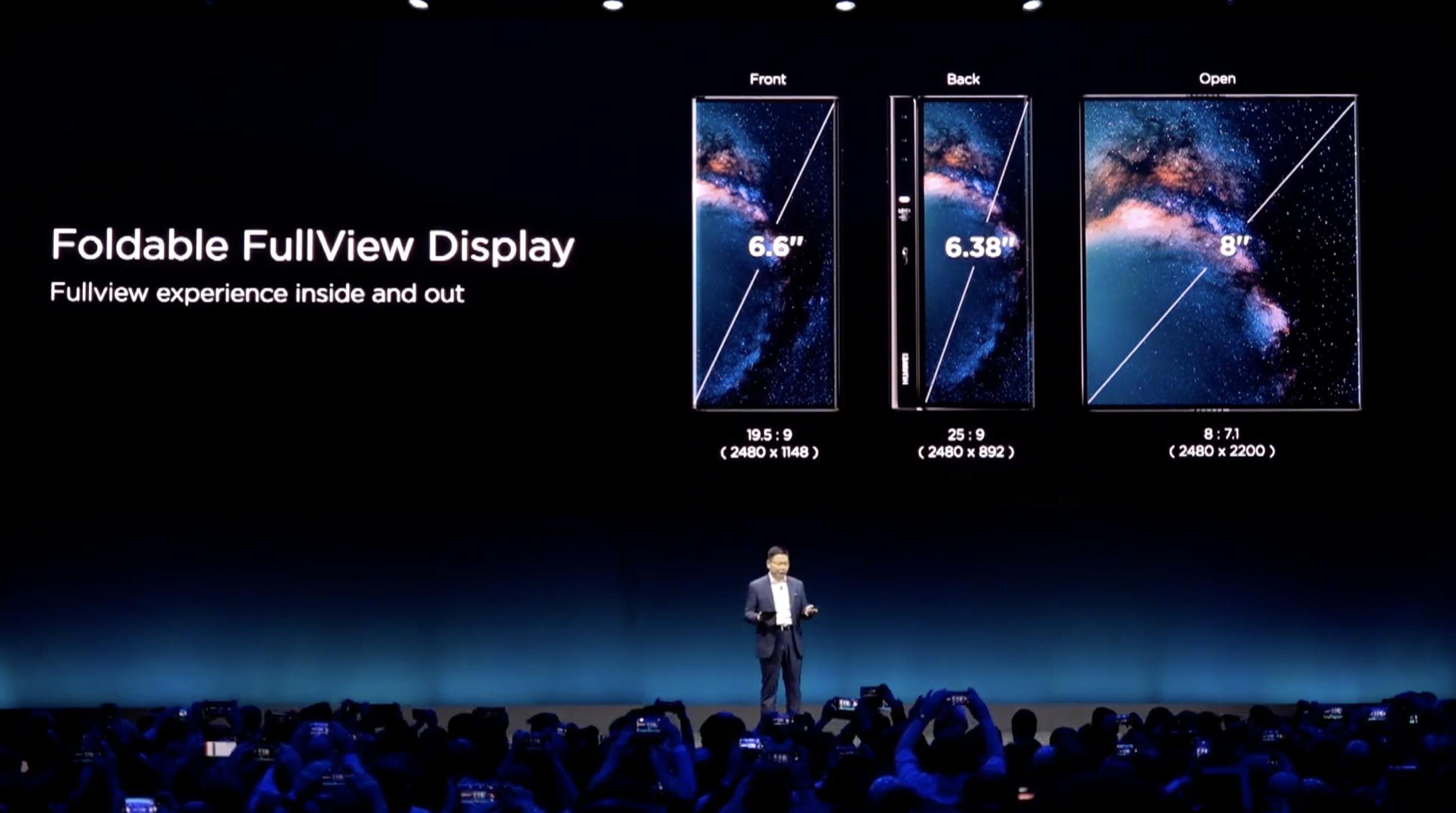 Huawei Mate X presentazione