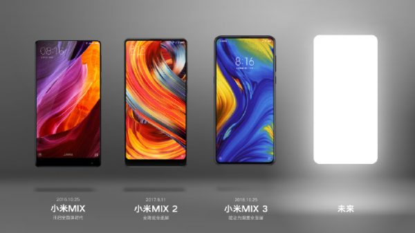 Xiaomi Mi Mix 4 sarà pieghevole ?
