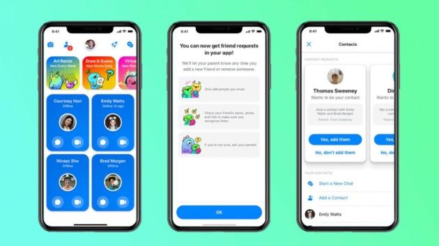 Messenger Kids si aggiorna e diventa disponibile per altri 70 paesi