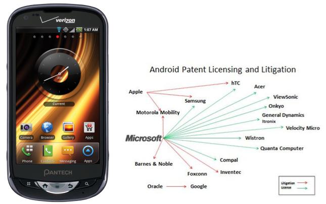 Dopo LG anche Pantech nella ragnatela di Microsoft?