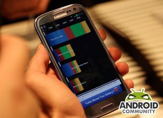 Primi benchmark ufficiali del Galaxy S III