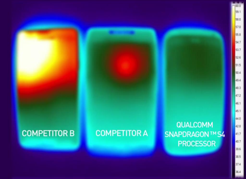 Un video curioso mostra l'efficienza termica dei processori Snapdragon di Qualcomm