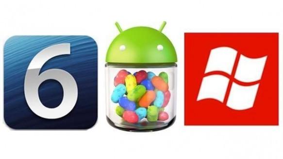 Ai consumatori non importa se stanno utilizzando un dispositivo Android, iOS o WP