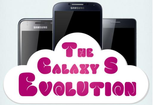 Da Samsung Galaxy S a Galaxy S IV: l'evoluzione della specie