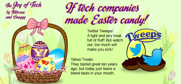 La Pasqua e le uova di cioccolato secondo Google, Apple, Microsoft, Facebook, ecc.
