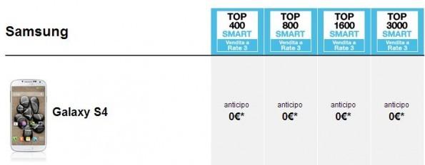 Samsung Galaxy S IV: svelate le tariffe per l'acquisto con Abbonamento e Ricaricabile con 3 Italia