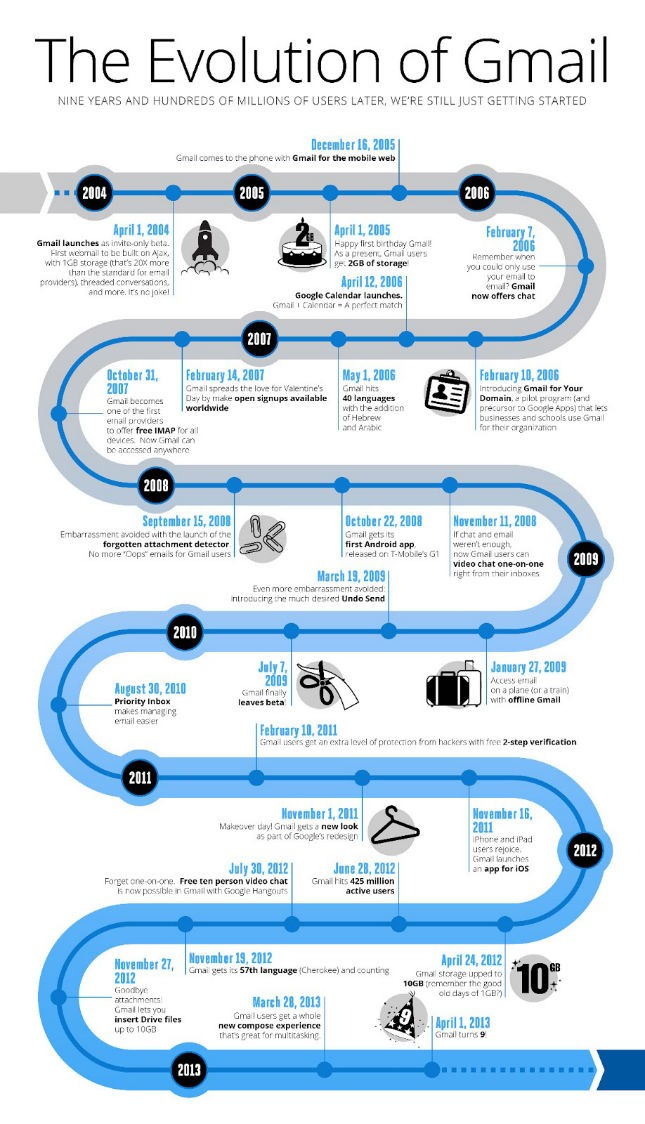 gmail-infographic-1