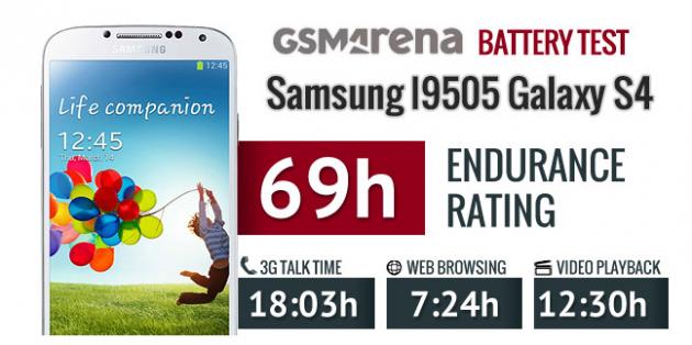 Samsung Galaxy S IV: nuovi test di durata della batteria con l'ultimo firmware disponibile