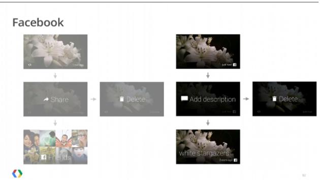 Google Glass: ufficiali le app di Facebook, Twitter, Tumblr, Evernote ed un nuovo Developer Kit