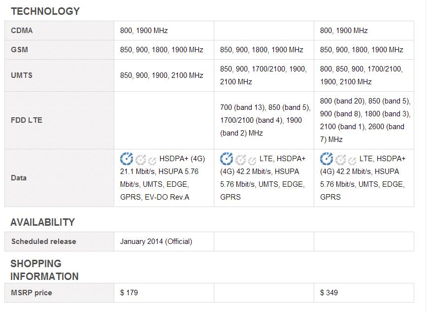 Motorola Moto G vs Motorola Moto X vs Google Nexus 5  specs comparison3