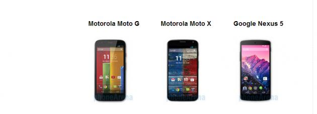 Motorola Moto G, confronto specifiche con Motorola Moto X e Google Nexus 5