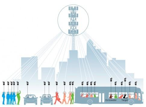 Speciale NSA: come e per quale motivo traccia le posizioni dei telefoni in tutto il mondo