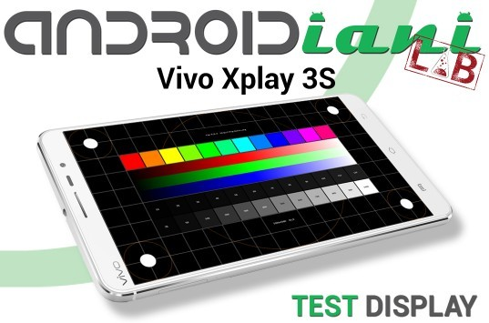 Vivo Xplay 3S: Test del display [ANDROIDIANI LAB]