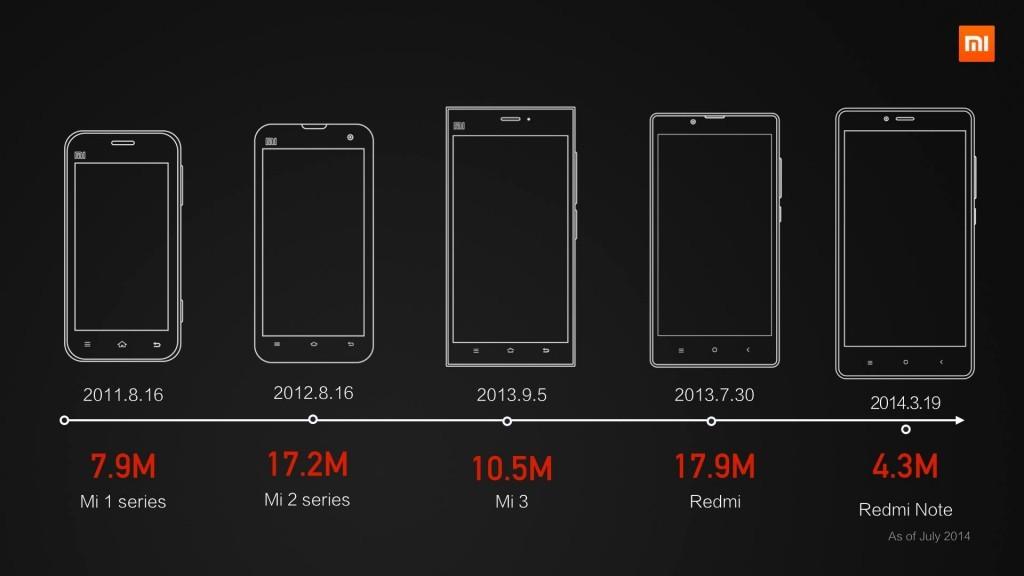 Xiaomi-Mi4-Launch-03-1024x576