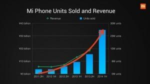 Xiaomi-Mi4-Launch-06-1024x576