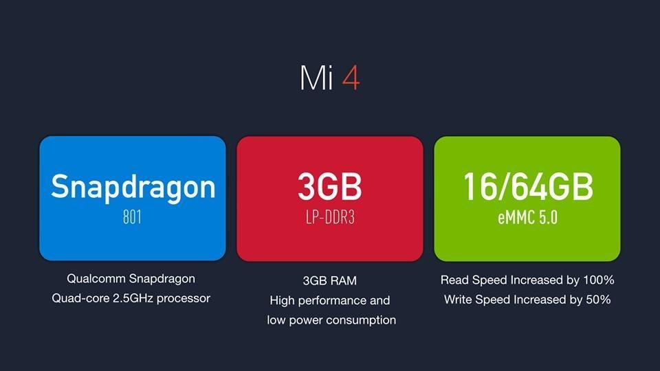 Xiaomi-Mi4-Launch-Device-Pics-10 (1)
