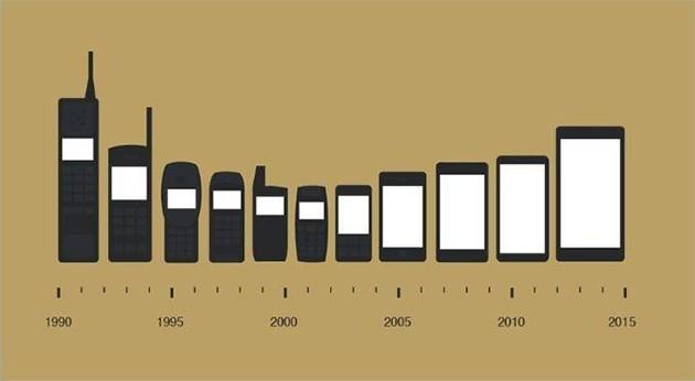 QHD, FHD, PPI, dimensione... Quali sono le vostre preferenze in ambito display smartphone? - JSQ I