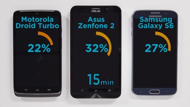 Test sulla ricarica rapida: è il Samsung Galaxy S6 il più veloce