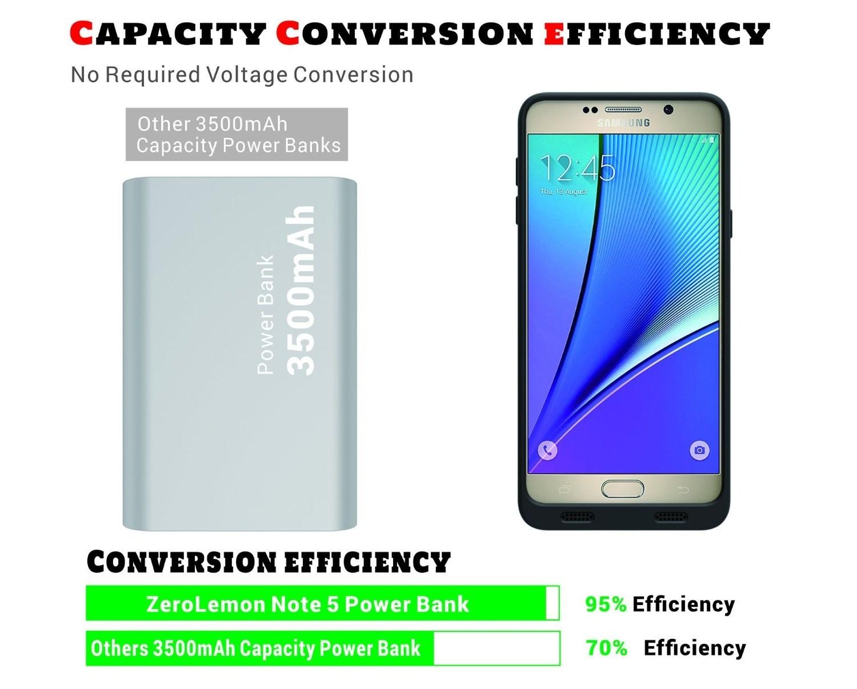 Galaxy S6 Edge Plus e Note 5 le cover con batteria integrata