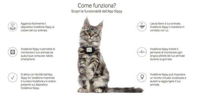 Vodafone Kippy: nuovo wearable per cani e gatti