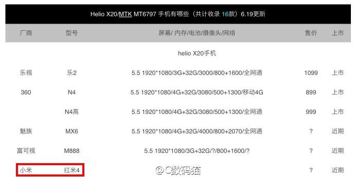 Xiaomi-Redmi-4-SoC-leak_1