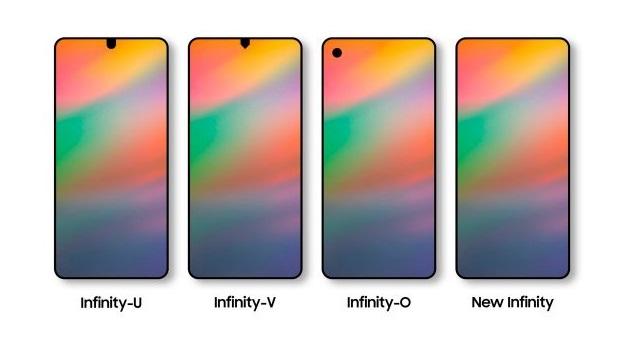 Samsung Galaxy S10, vi sveliamo l'ipotesi notch più quotata