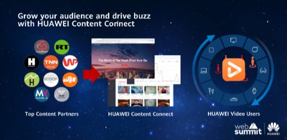 huawei content connect