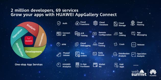 La suite HMS Connect di Huawei arriva in Europa con tantissimi servizi