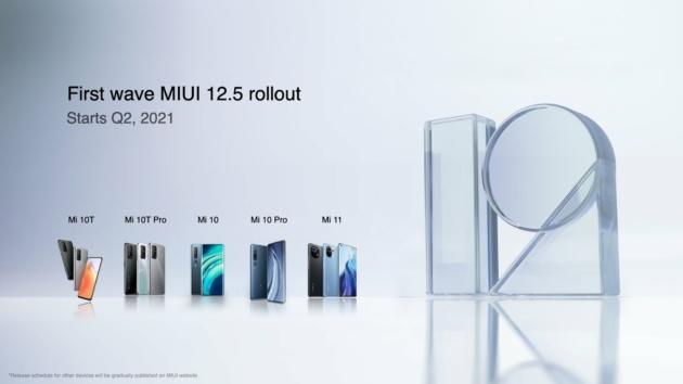 MIUI 12.5 sta per arrivare in Europa: ecco le tempistiche ufficiali